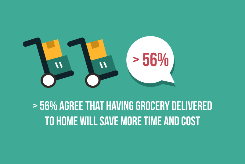 brand and online grocery In fact, brands are often asked to pay retailers' in-store marketing costs, end-capping, and more  cost here is less than half what it is at the grocery store.