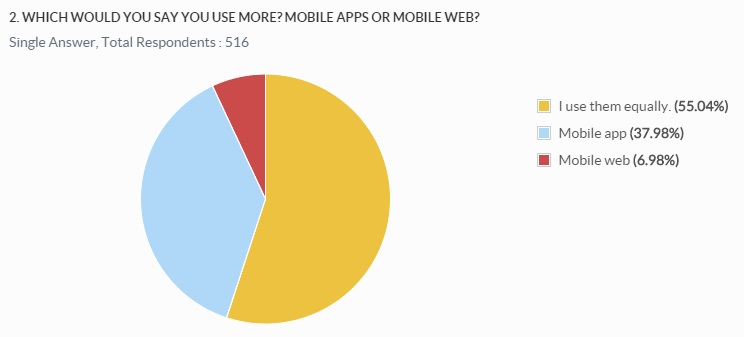 2. Mobile app or mobile web