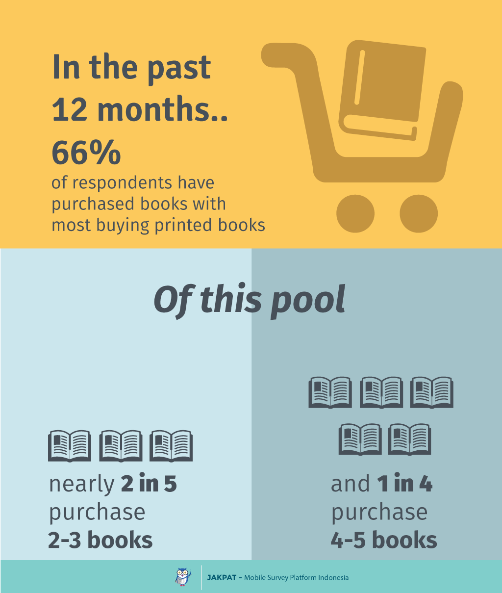 printed books vs e books The battle rages on: ebooks vs print books here are 10 things ebook readers are  tired of hearing from others about their digital habits.