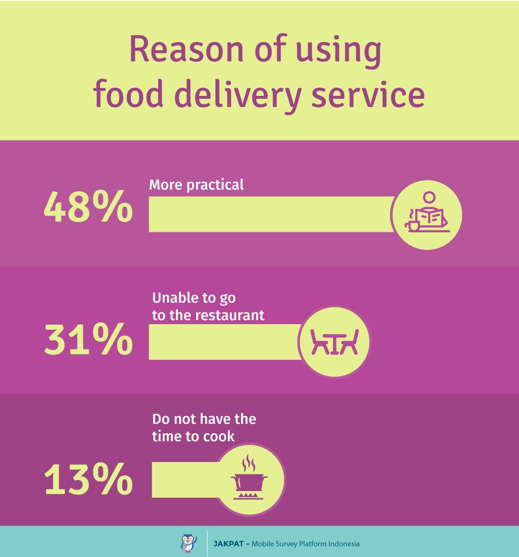 online food delivery service Order food online in hyderabad | online food delivery in hyderabad with online menu, reviews and pay online | best restaurant deals.