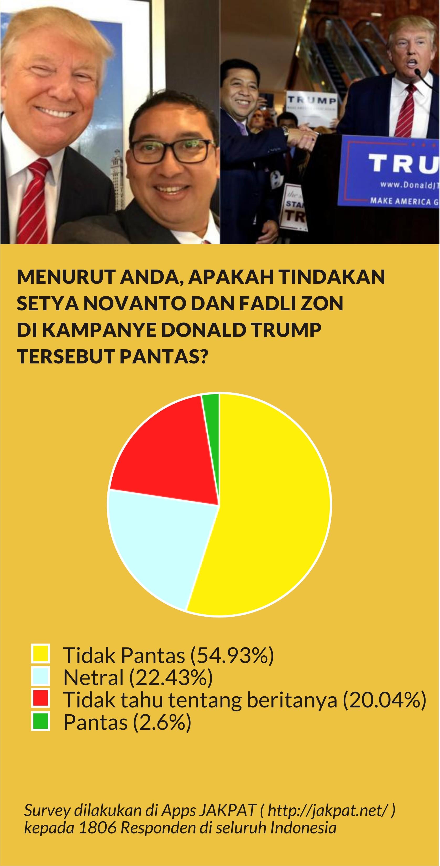 infografis DPR 2