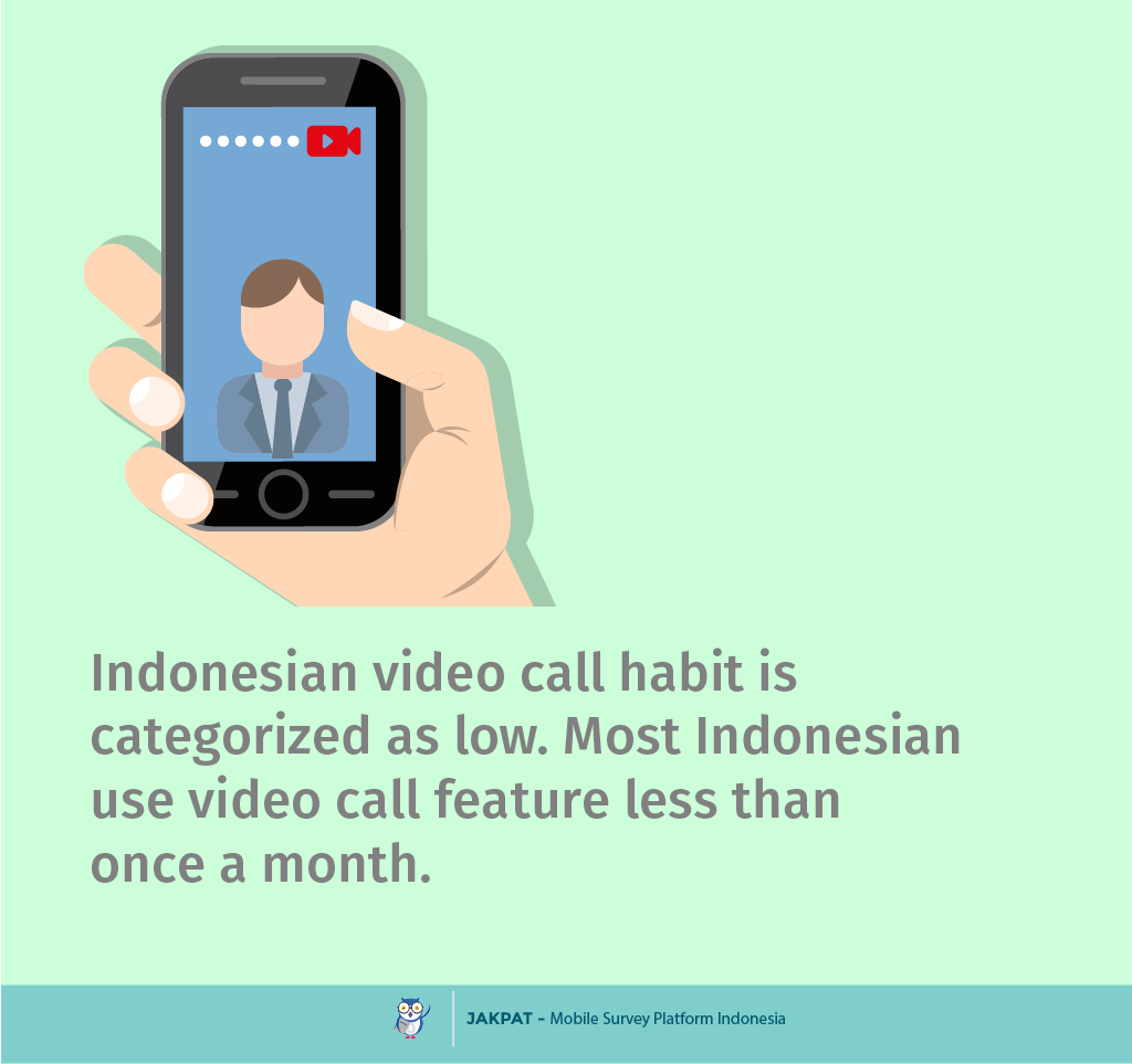 Indonesian Video Call Habit - Survey Report - JAKPAT