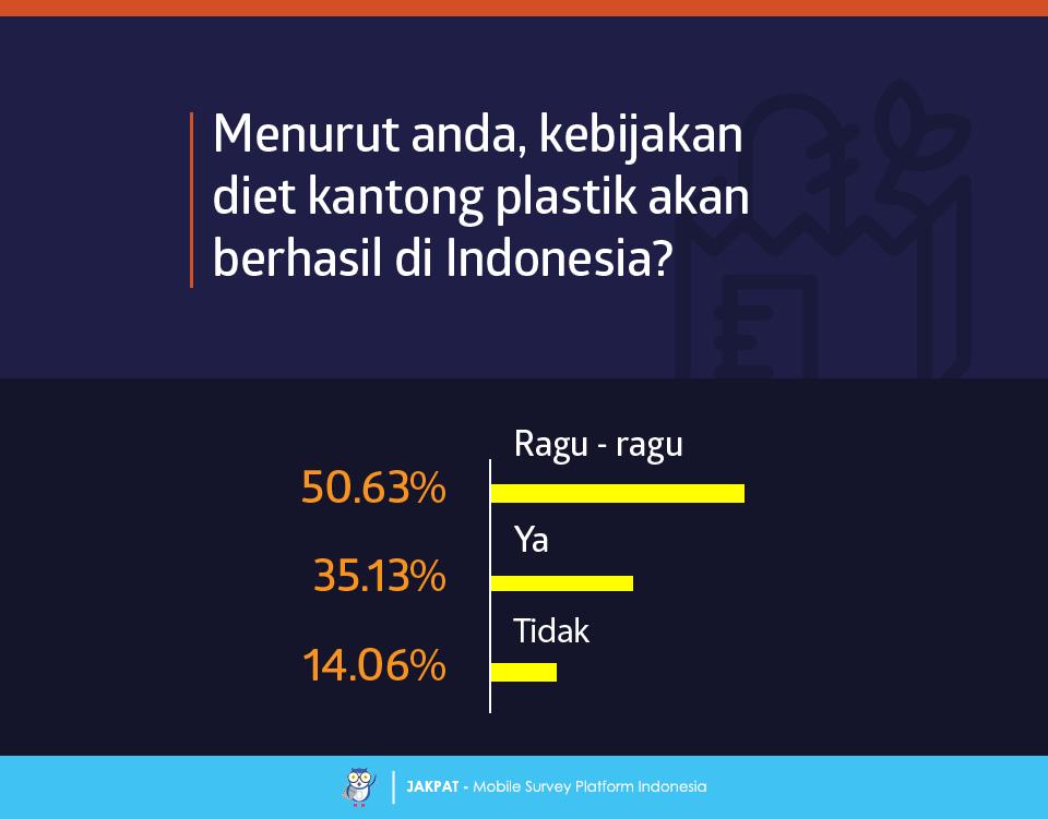 Tiga kiat berdiet kantong plastik dari Ocean Heroes Indonesia