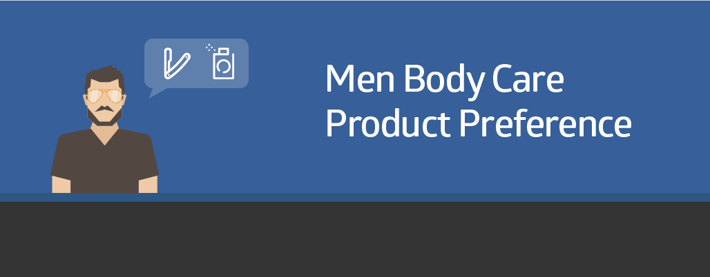 Men Body Care Product Preferences - Survey Report - JAKPAT