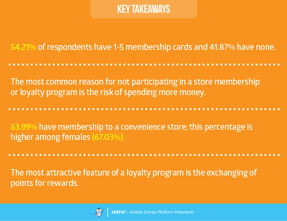 loyalty program questionnaire Customer loyalty programs do you have a customer loyalty rewards program so many consumers say their favorite stores are ones that offer incentives to shop.