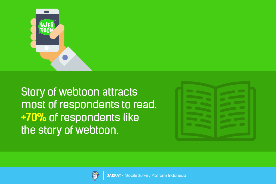 Online Webtoon Users – Survey Report - JAKPAT