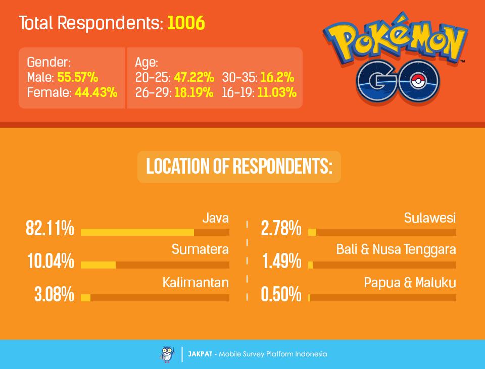 Pokemon Source Code Java