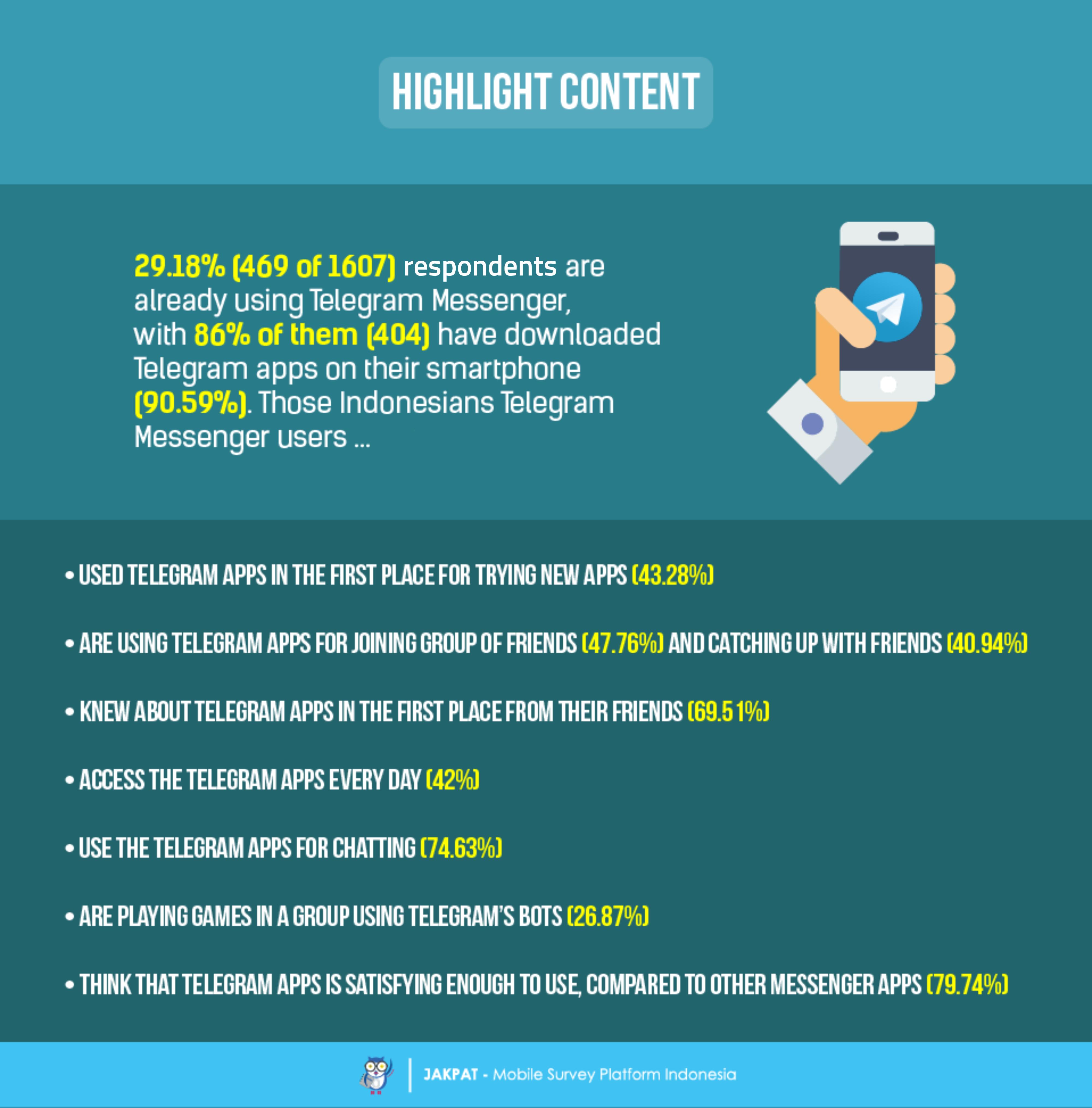 highlight telegram