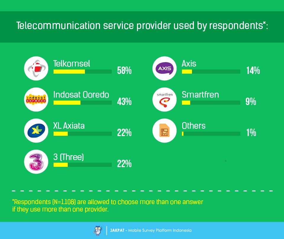 CSP (communications company provider)