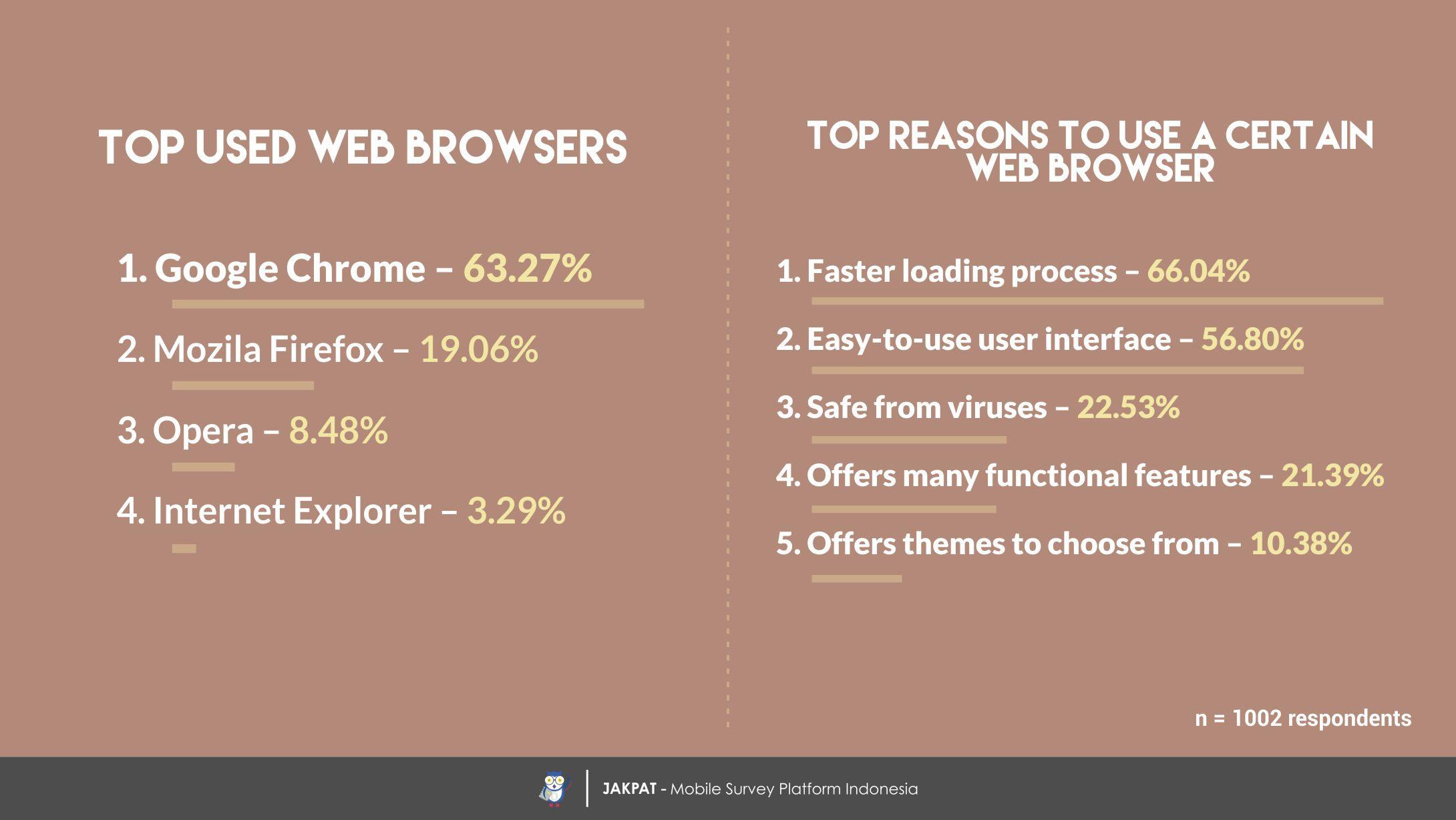 08_EMAIL AND WEB BROWSER