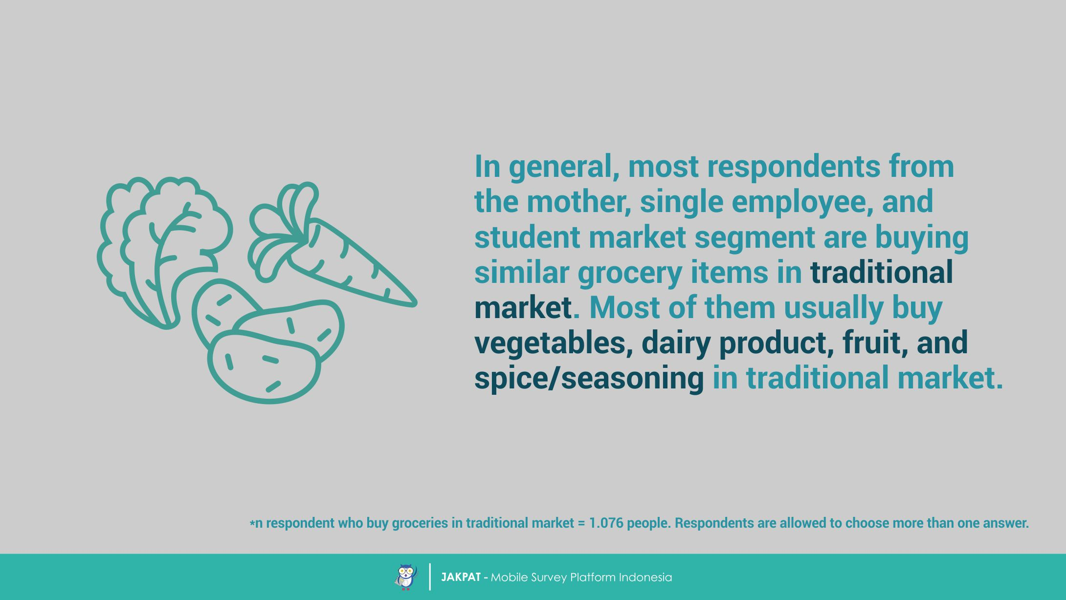 10 - GROCERY SHOPPING BASED ON OCCUPATION
