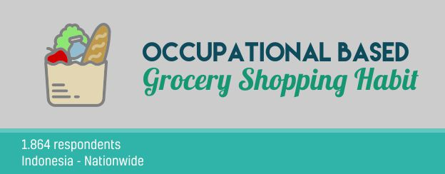 header1_rev1 - GROCERY SHOPPING BASED ON OCCUPATION
