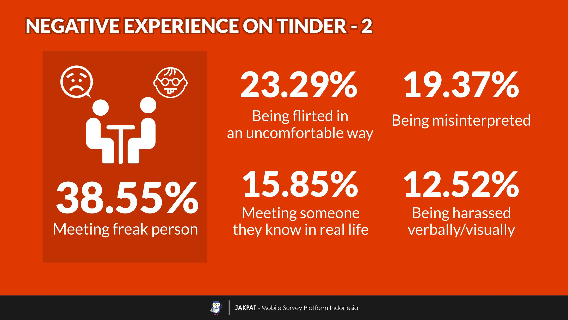 17_TINDER USERS