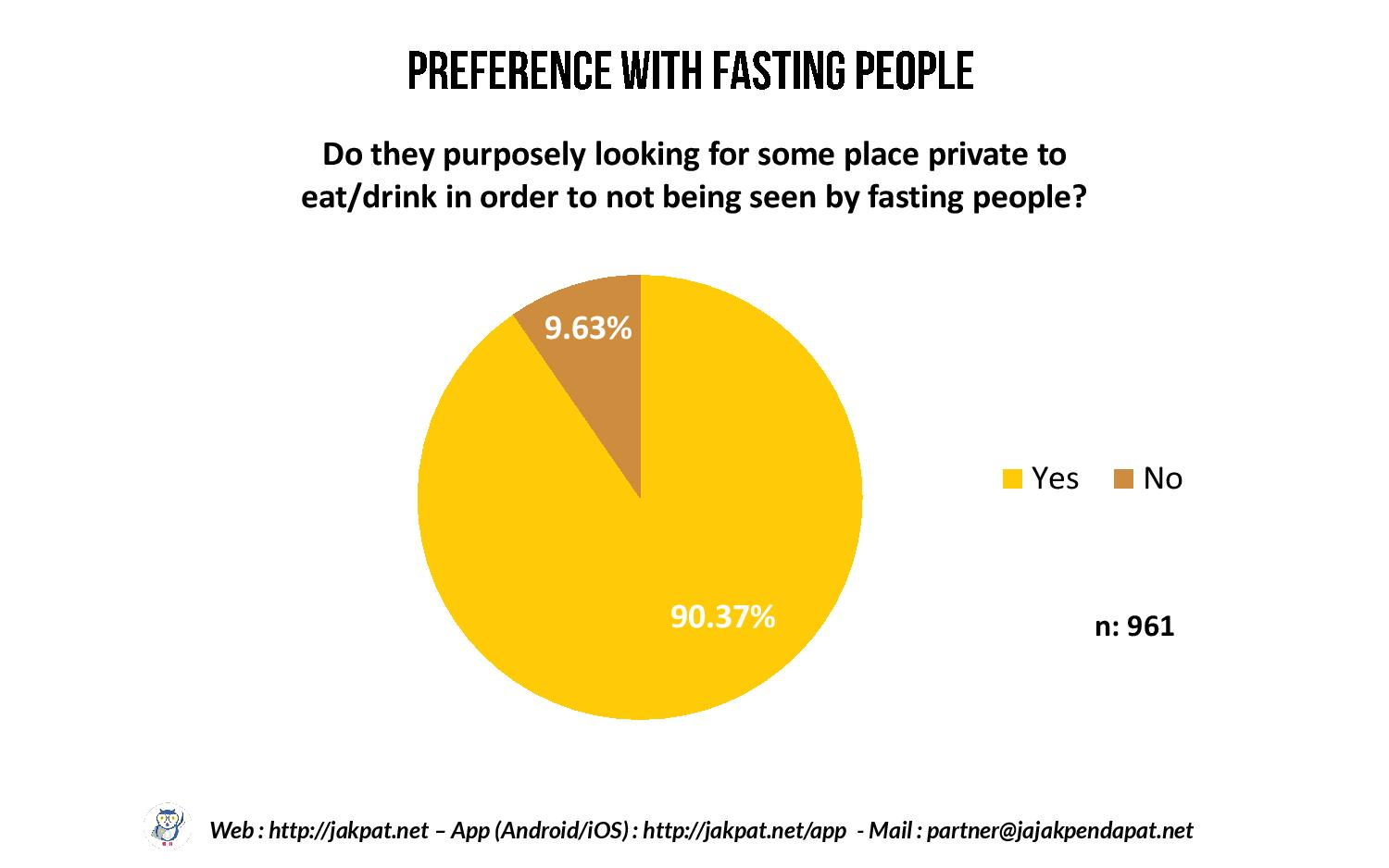 Being Around Fasting People-page-022