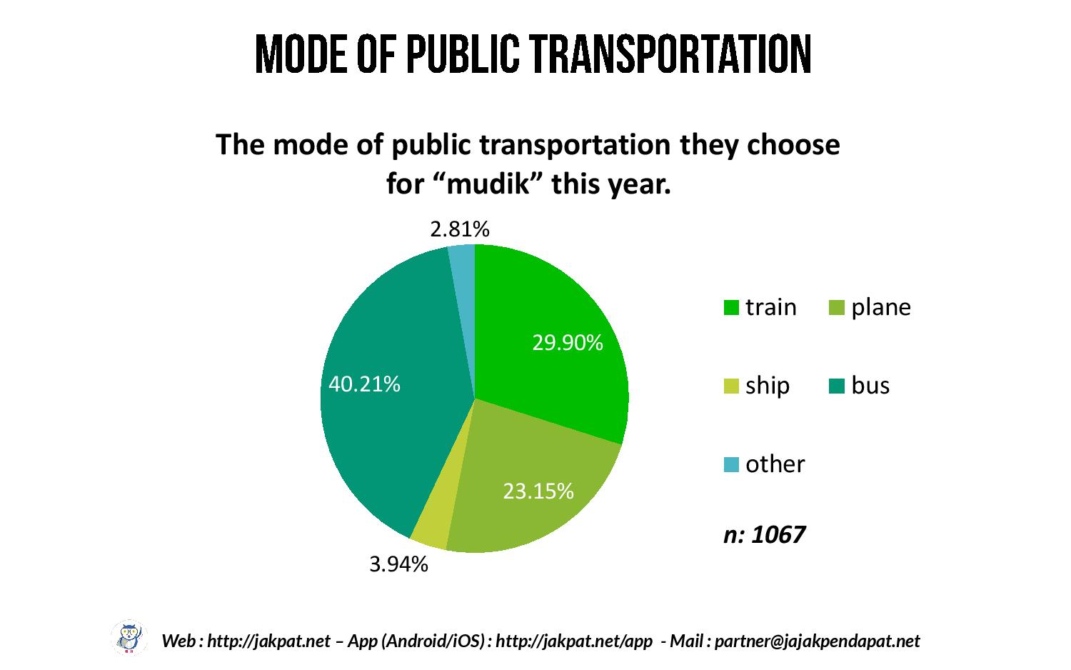 Eid Holiday Homecoming by Public Transportation-page-011