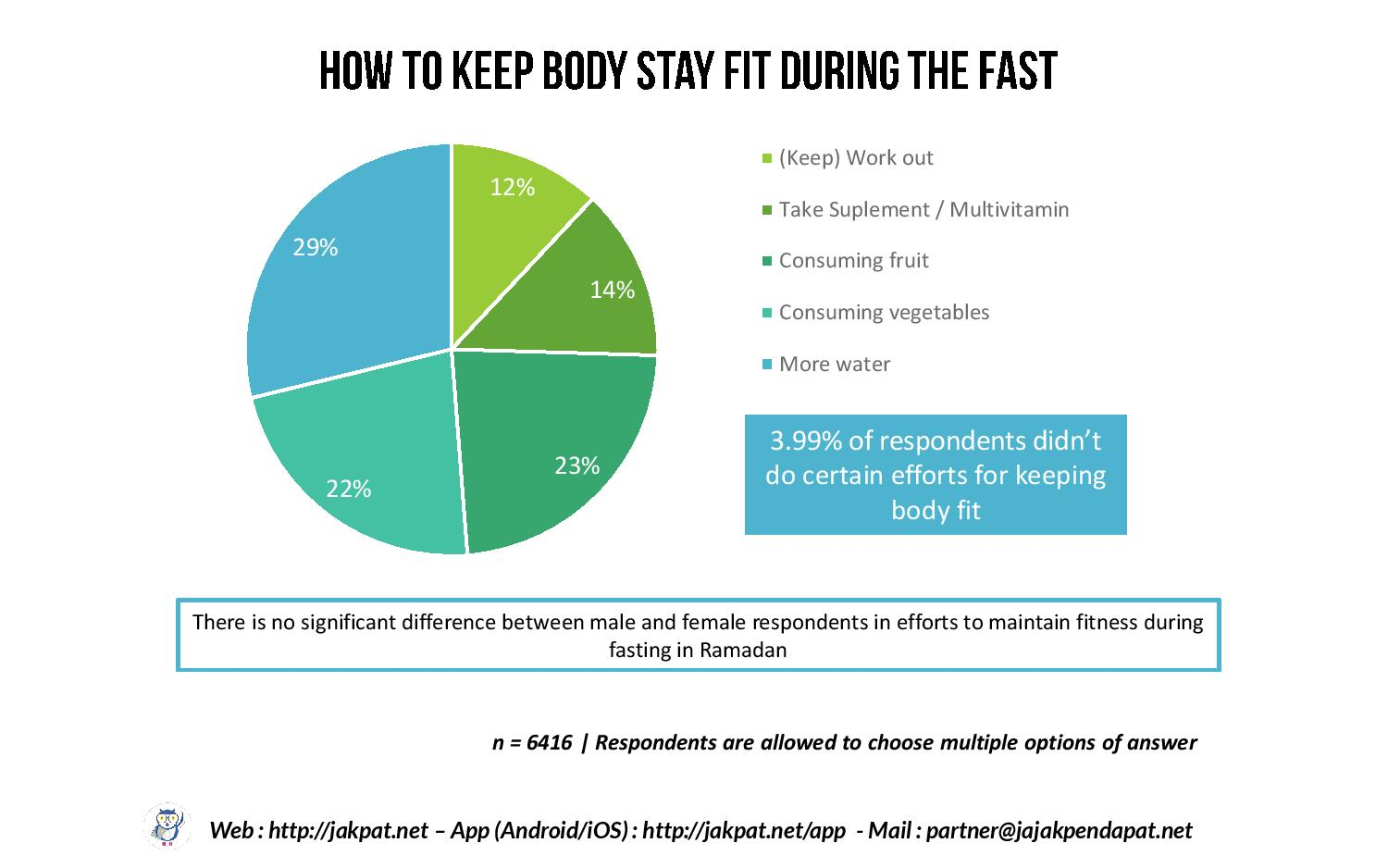 Keep Body fit during ramadan 2017-page-005