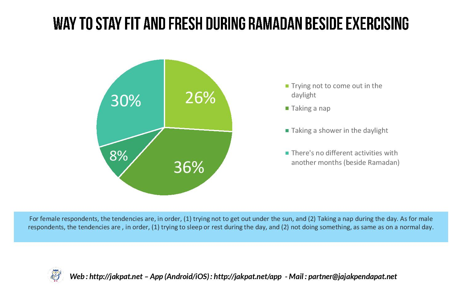 Keep Body fit during ramadan 2017-page-010