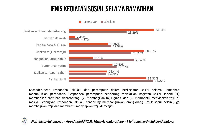 Program Sosial Selama Ramadhan-page-005