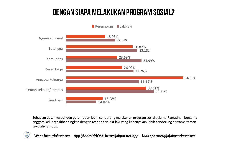 Program Sosial Selama Ramadhan-page-006