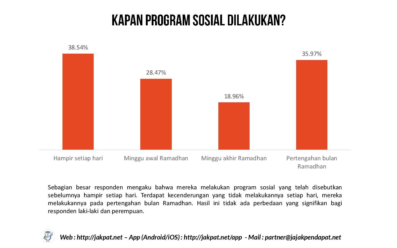 Program Sosial Selama Ramadhan-page-007