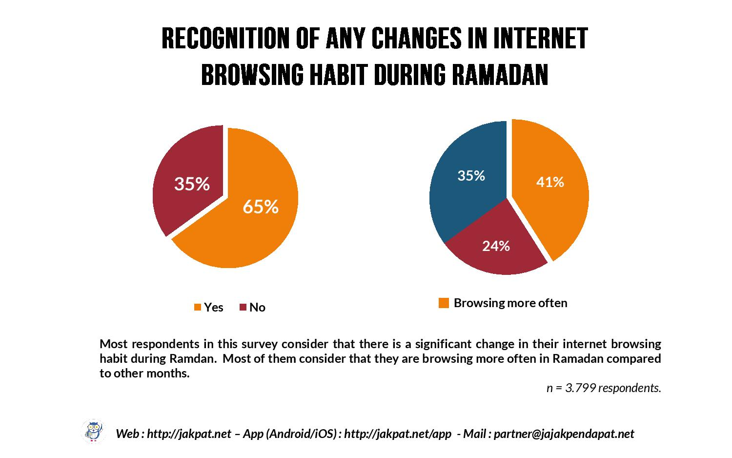 Ramadan Browsing Activity-page-004
