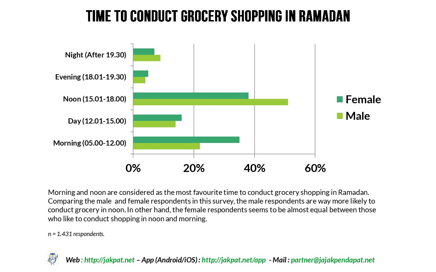 Ramadan Grocery Shopping-page-013