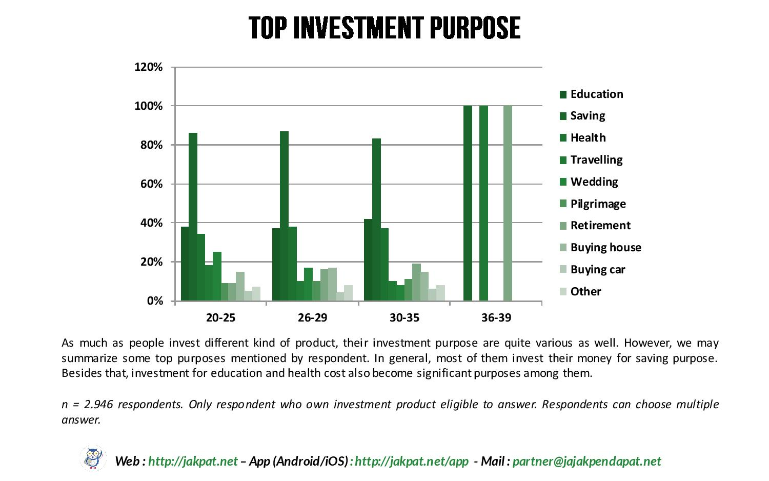Your Investment Plan-page-005