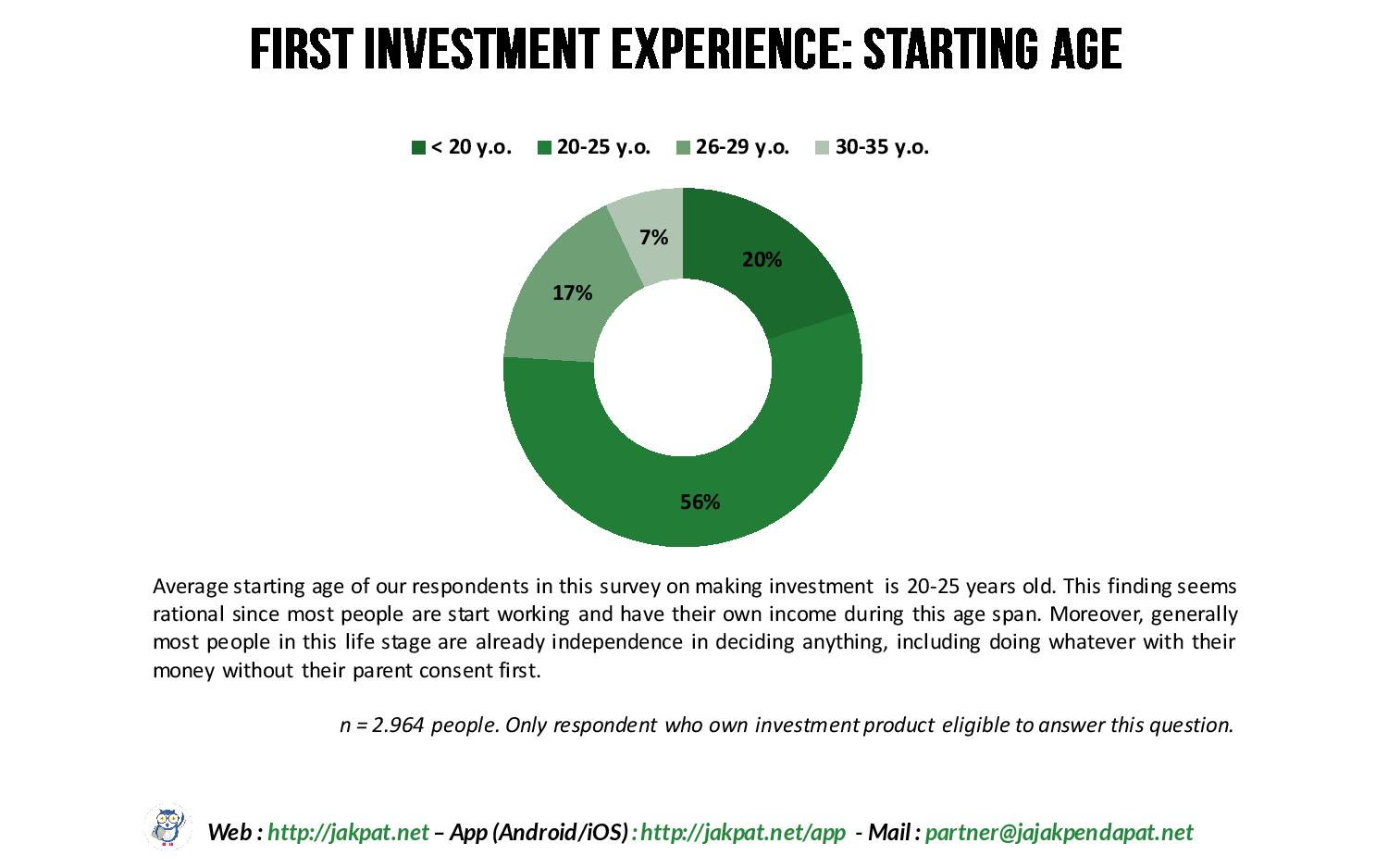 Your Investment Plan-page-007
