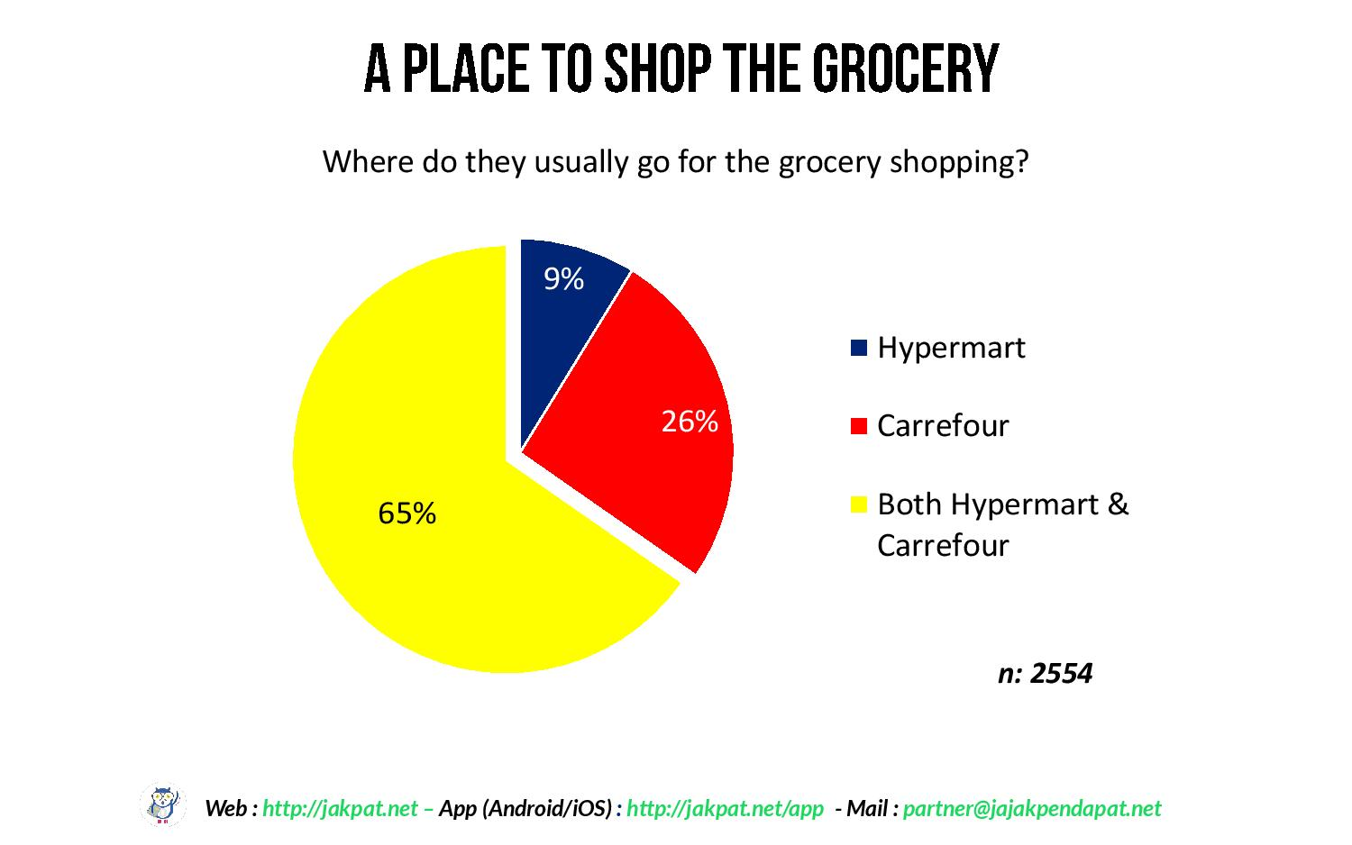 Hypermart VS Carrefour-page-008