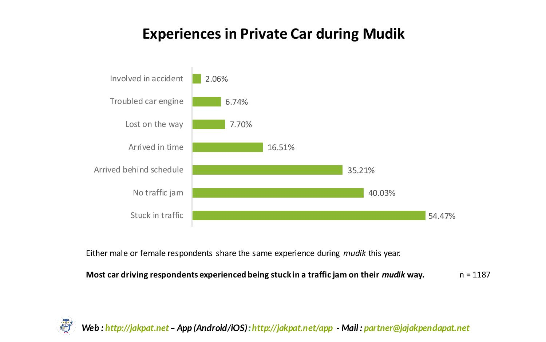 Land Transportation for Mudik-page-005