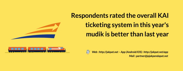 Mudik Transportation Review_Train_624