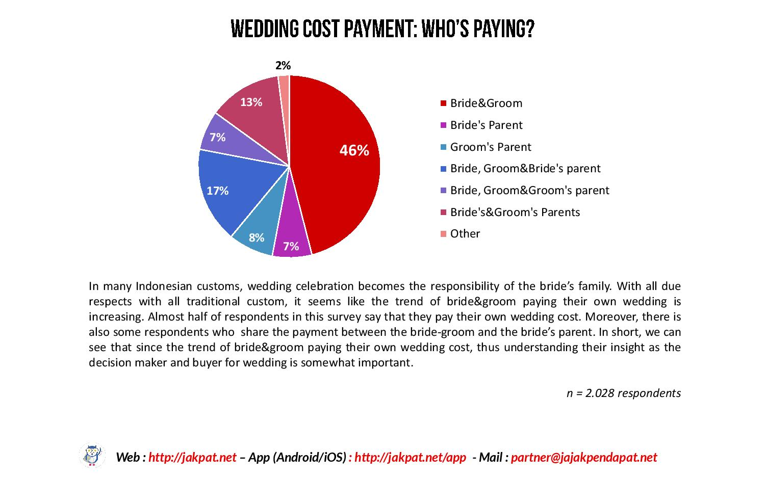 Renting or buying wedding stuff-page-010