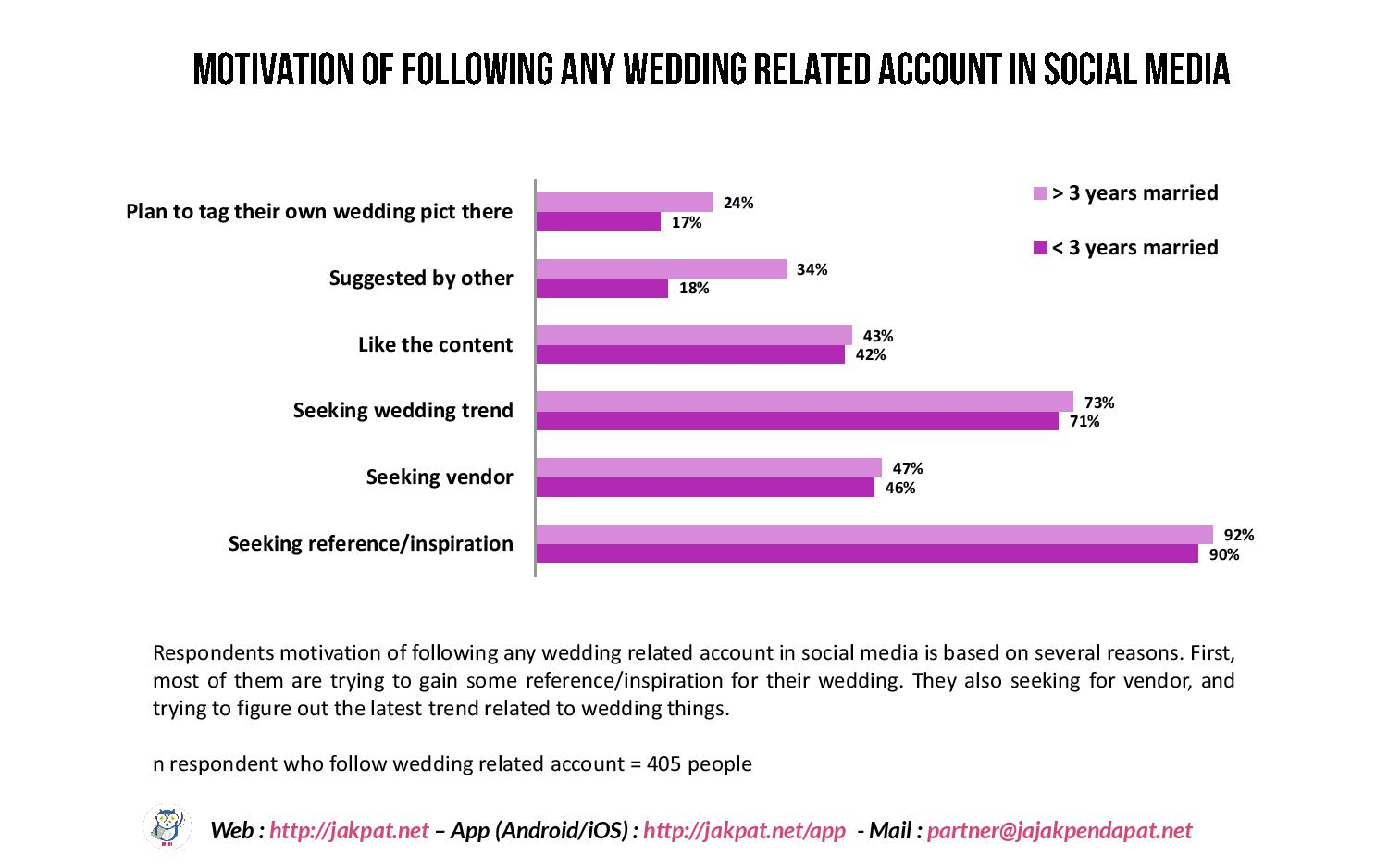 Wedding Trend Survey-page-015