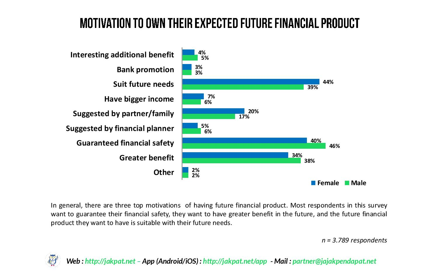 Financial Literacy by Gender-page-009