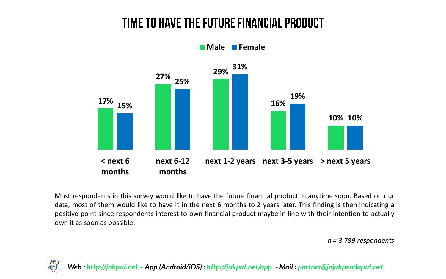 Financial Literacy by Gender-page-013