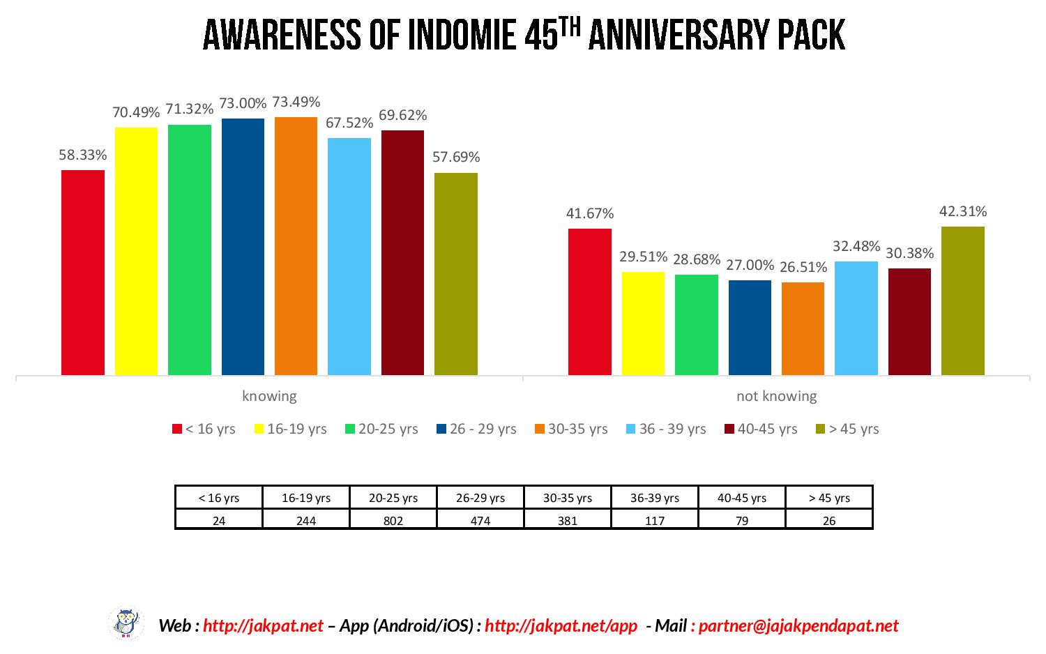 Indomie 45th anniversary pack-page-003