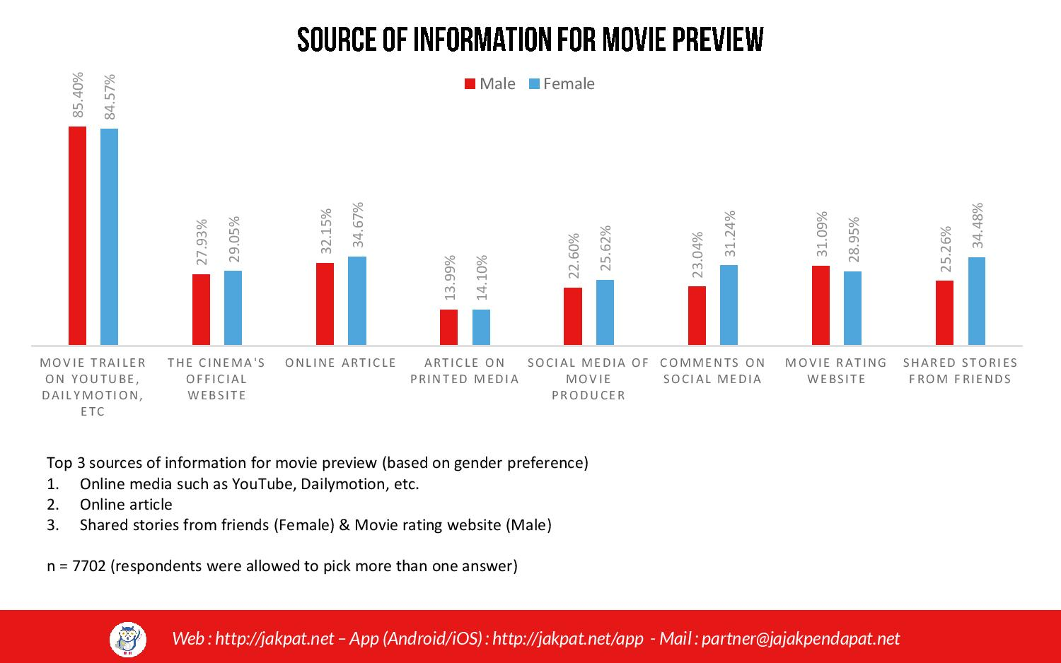 Movie Preference-page-007
