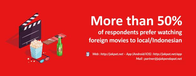 Movie Preference_624