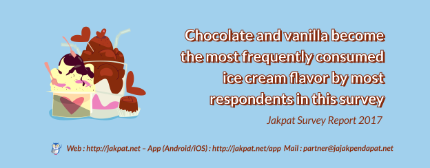 Segmentation Survey Ice Cream-624