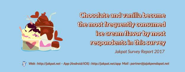 Segmentation Survey Ice Cream-624