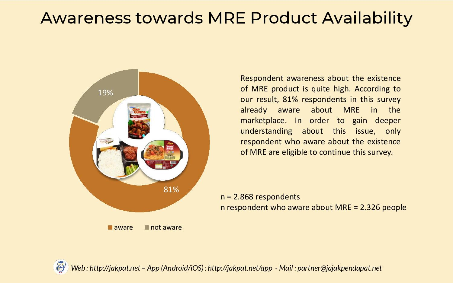 Meals Ready to Eat (MRE)-page-004
