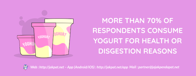 Segmentation Survey Yoghurt-624