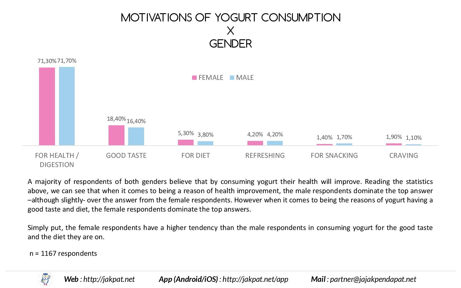 Segmentation Survey Yoghurt-page-005