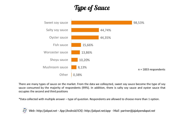 Survey Kecap-page-006
