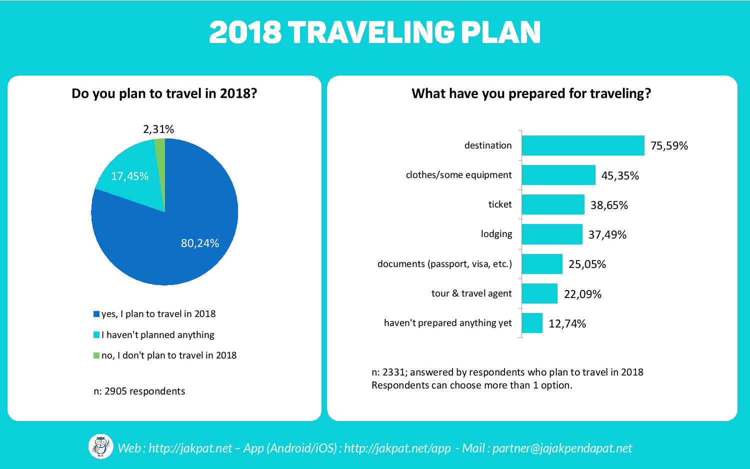 2018 Traveling Trends-page-005