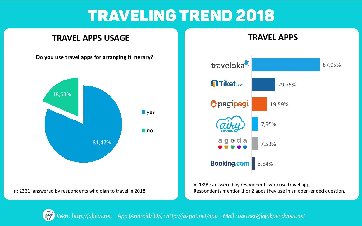 2018 Traveling Trends-page-011
