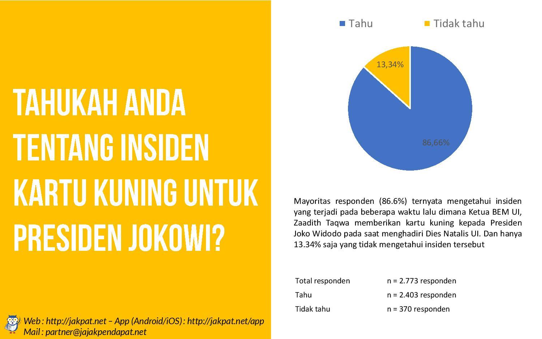 Kartu Kuning untuk Jokowi-page-003