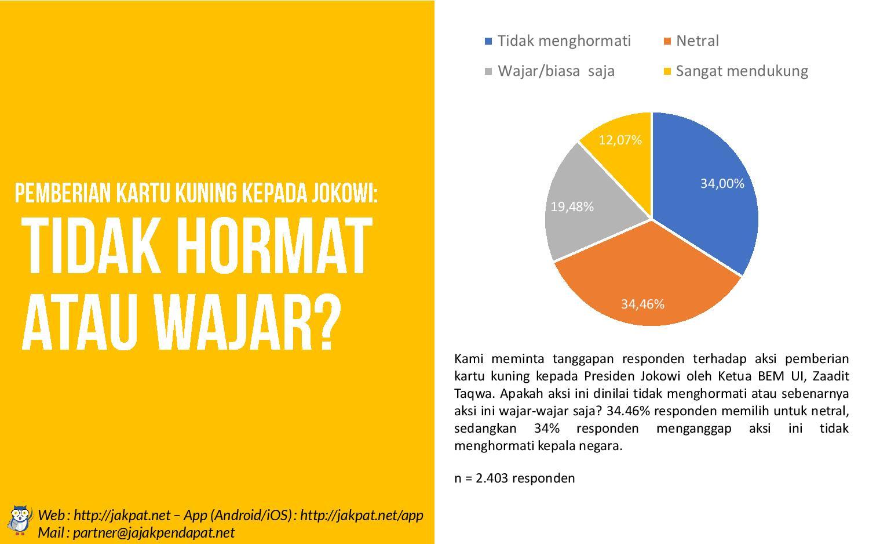 Kartu Kuning untuk Jokowi-page-006