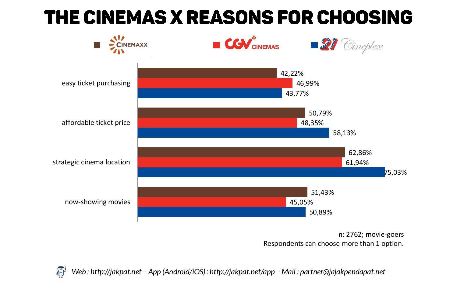 MOVIE THEATER PREFERENCES-page-010