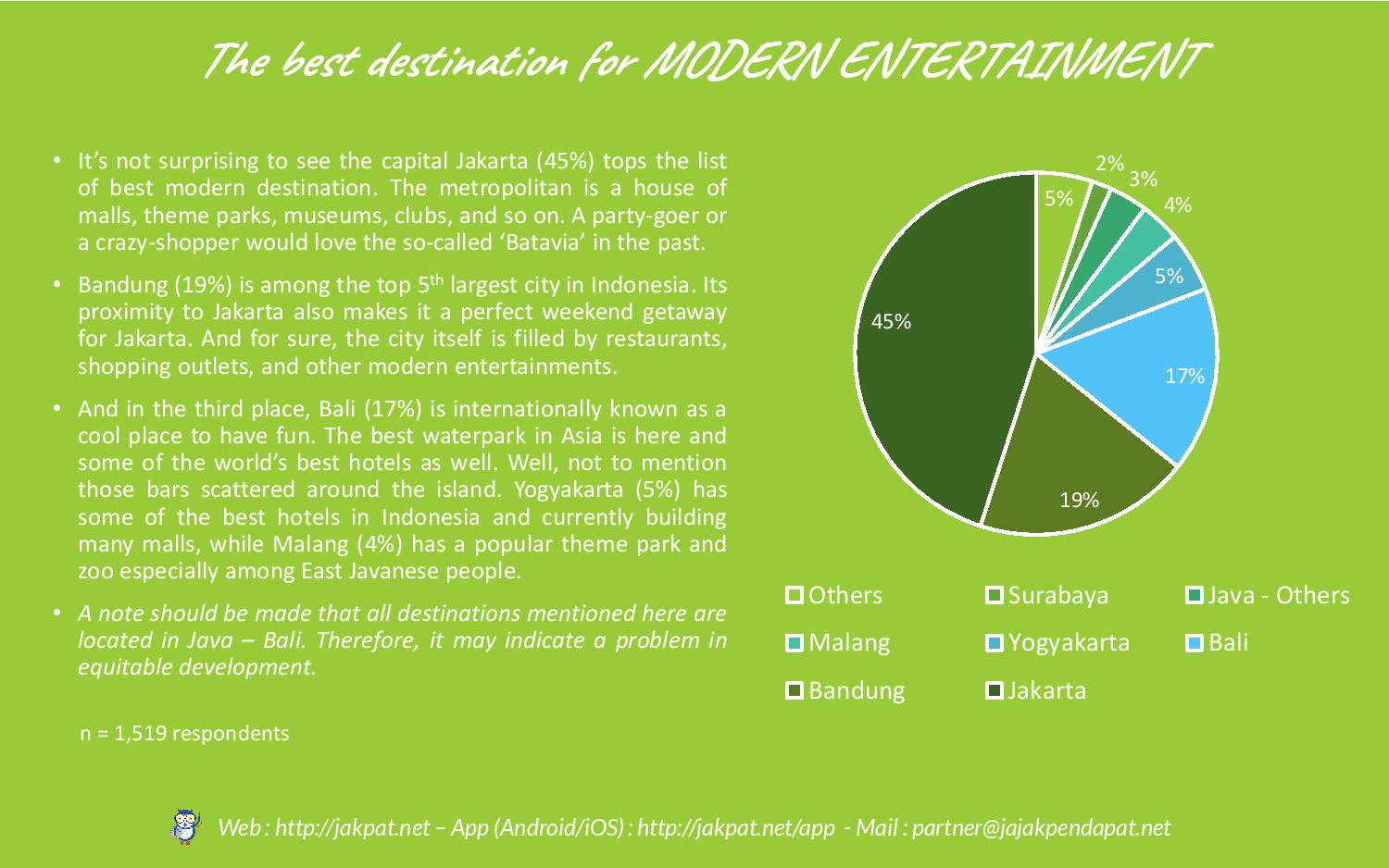 PPT - Destinations Indonesia 1.3-page-009
